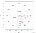 CME geometry plot